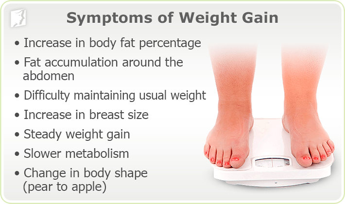 Symptoms of weight gain
