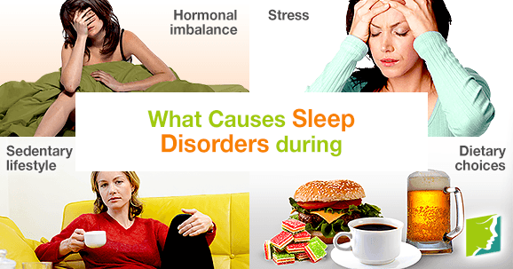 What Causes Sleep Disorders during Menopause?