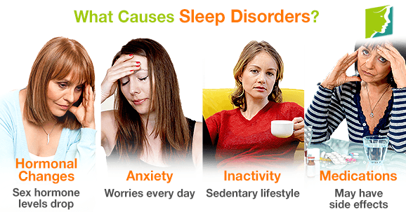 What Causes Sleep Disorders?