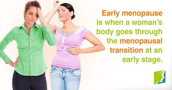 Early menopause is when a woman's body goes through the menopausal transition at an early stage