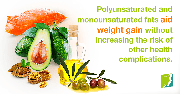 Polyunsaturated and monounsaturated fats aid weight gain without increasing risk of other health complications.