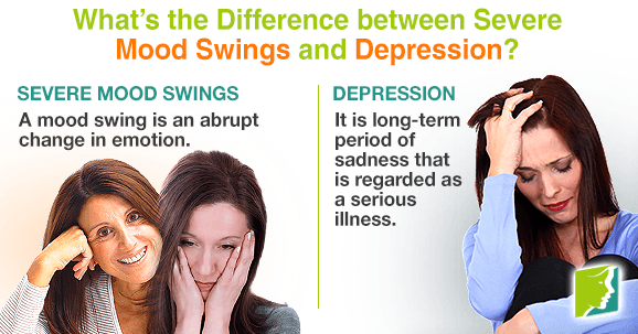 What's the Difference between Severe Mood Swings and Depression?
