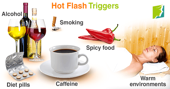 Hot flash triggers