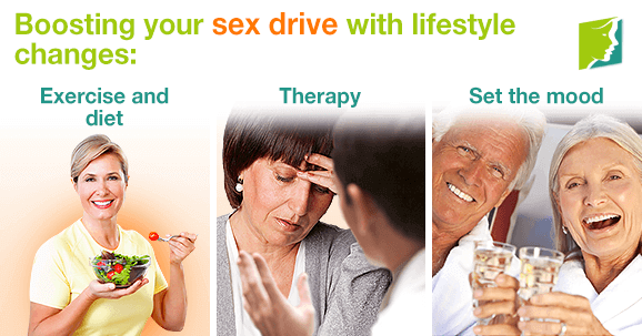 Menopose and sex drive